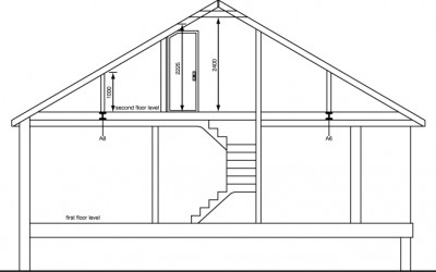 Choosing An Architect To Design Your Loft Conversion